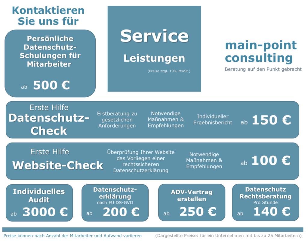 Service-Paket-Details